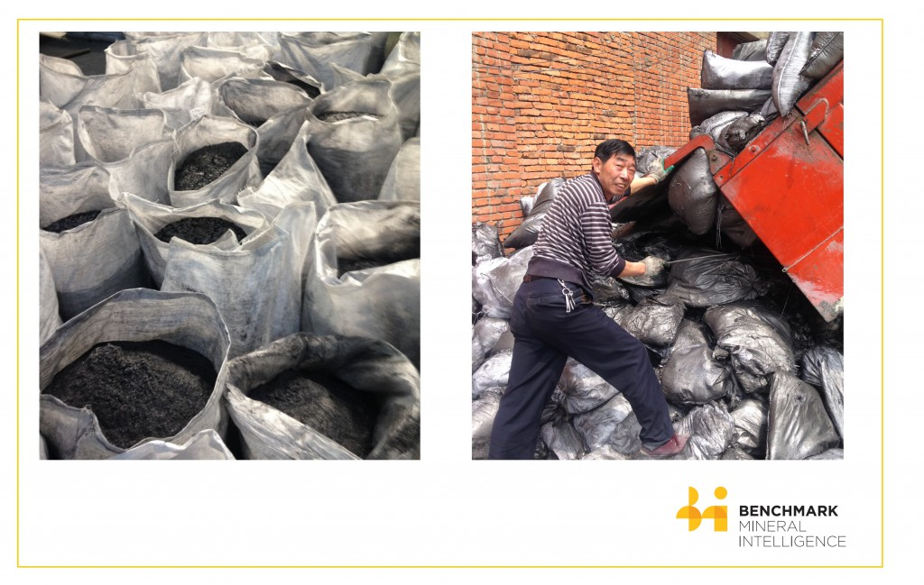 In 2015, 100% of the world's battery-grade spherical graphite is sourced in China (Benchmark Mineral Intelligence)
